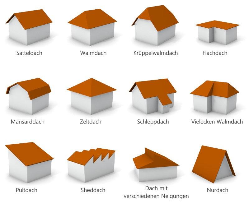 Grafische Übersicht von verschiedenen Dachformen die von Dachdeckern gebaut werden
