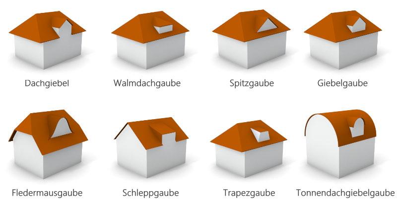 Grafische Übersicht von verschiedenen Dachgauben die von Dachdeckern gebaut werden