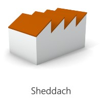 Grafik Sheddach